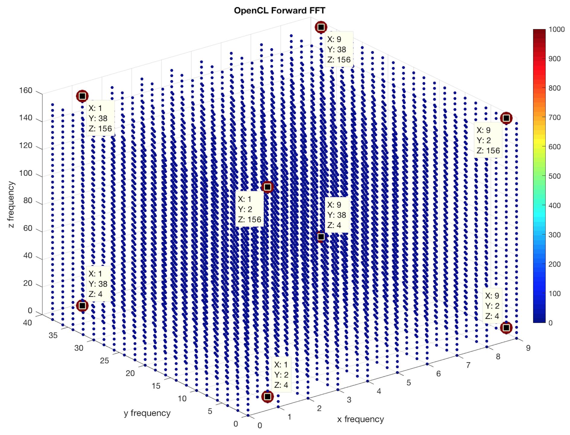 book multiresolution image shape description
